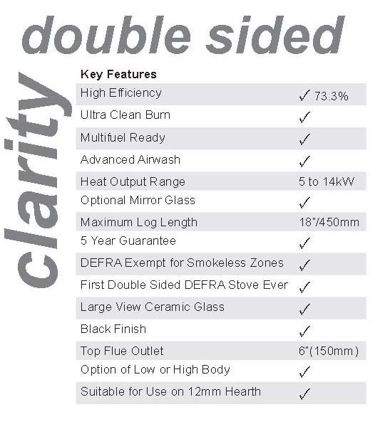 ekol-clarity-double-sided-woodburning-stove-stats1