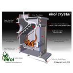 ekol-crystal-8-woodburning-stove-diagram