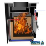saltfire-st1-vision-wood-burning-stove-how