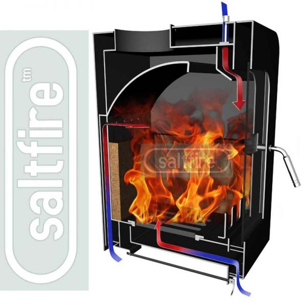 saltfire-st2-wood-burning-stove-how-it-works