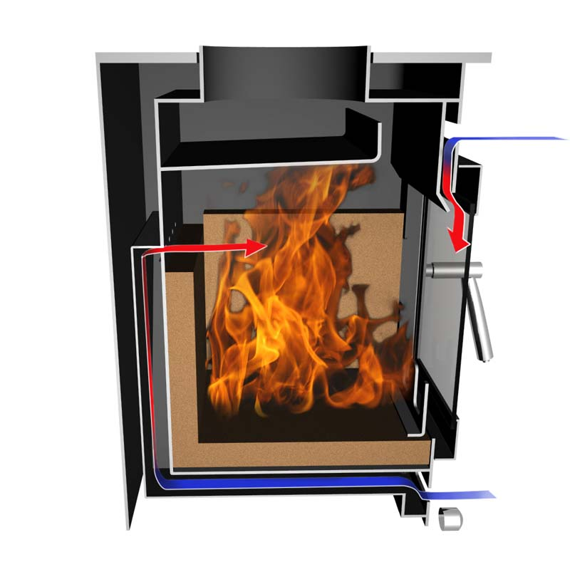 Saltfire ST3 woodburning stove how it works
